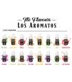 Aromaty Los Aromatos